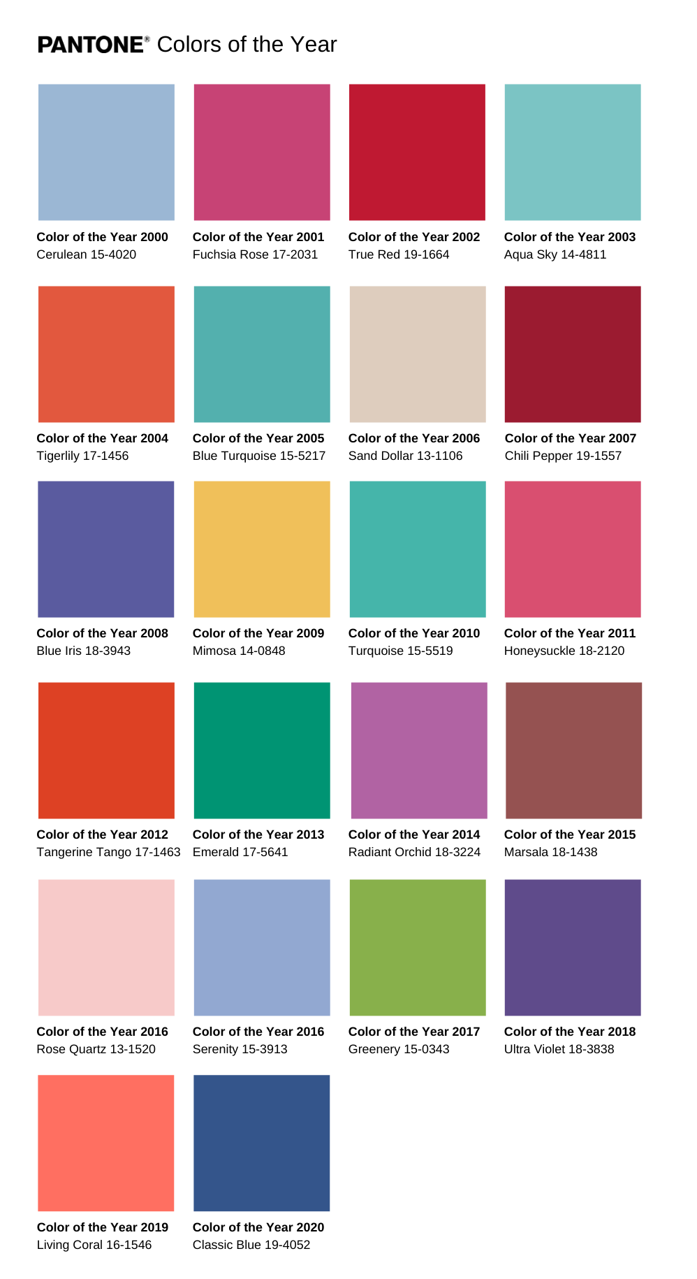 Colors In Email Marketing A Complete Guide