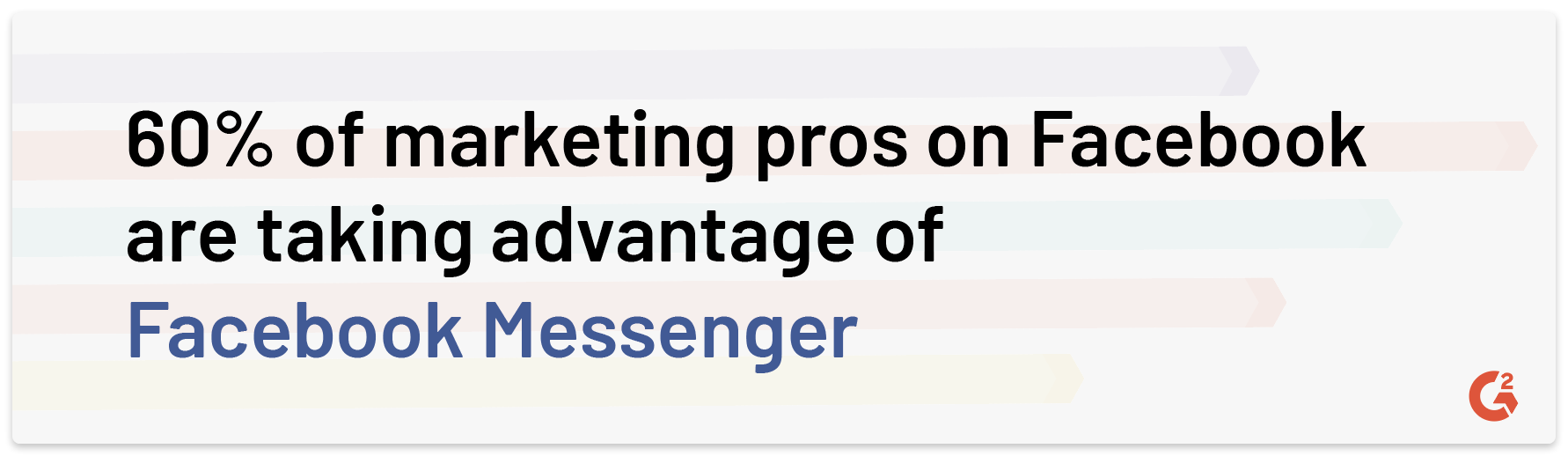 percentage of marketers that use facebook messenger
