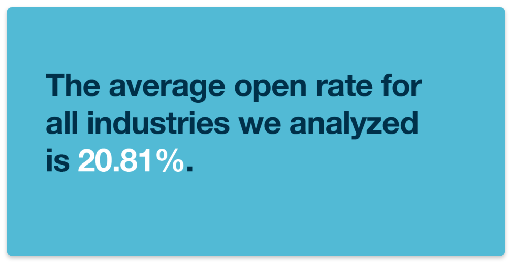 Average open rate