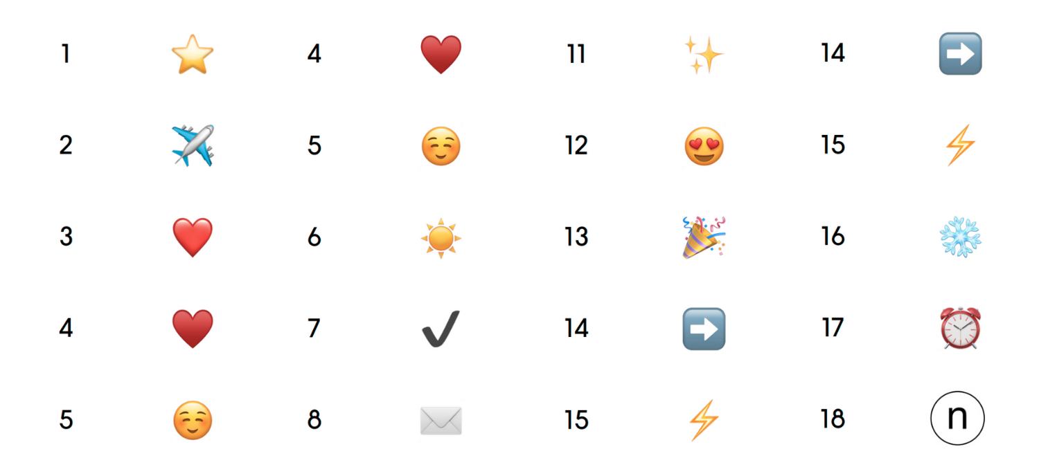top 20 most popular emojis in emails