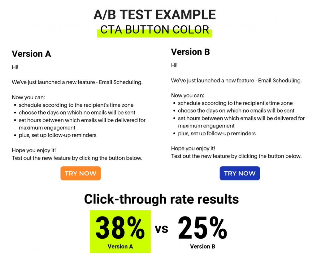 email a/b test example