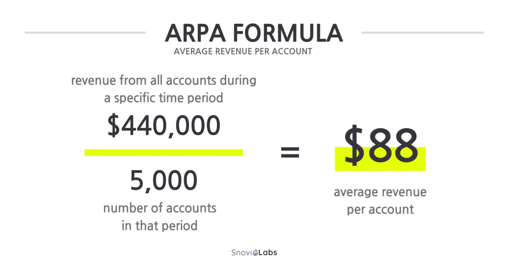 ARPA formula