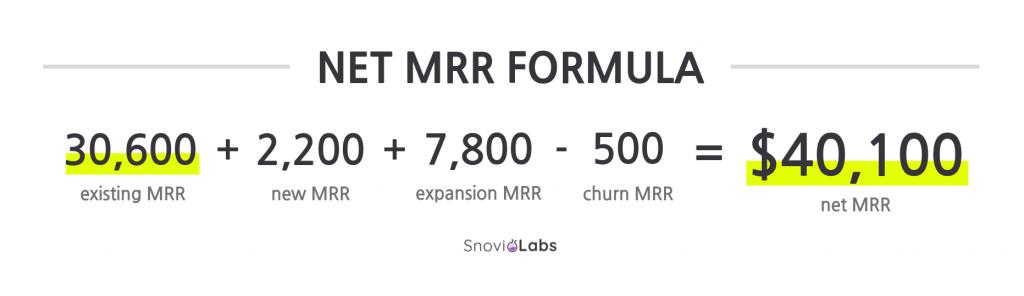 Net MRR formula