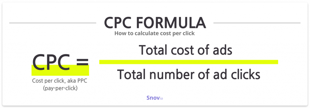 CPC formula - how to calculate cost per click, aka PPC