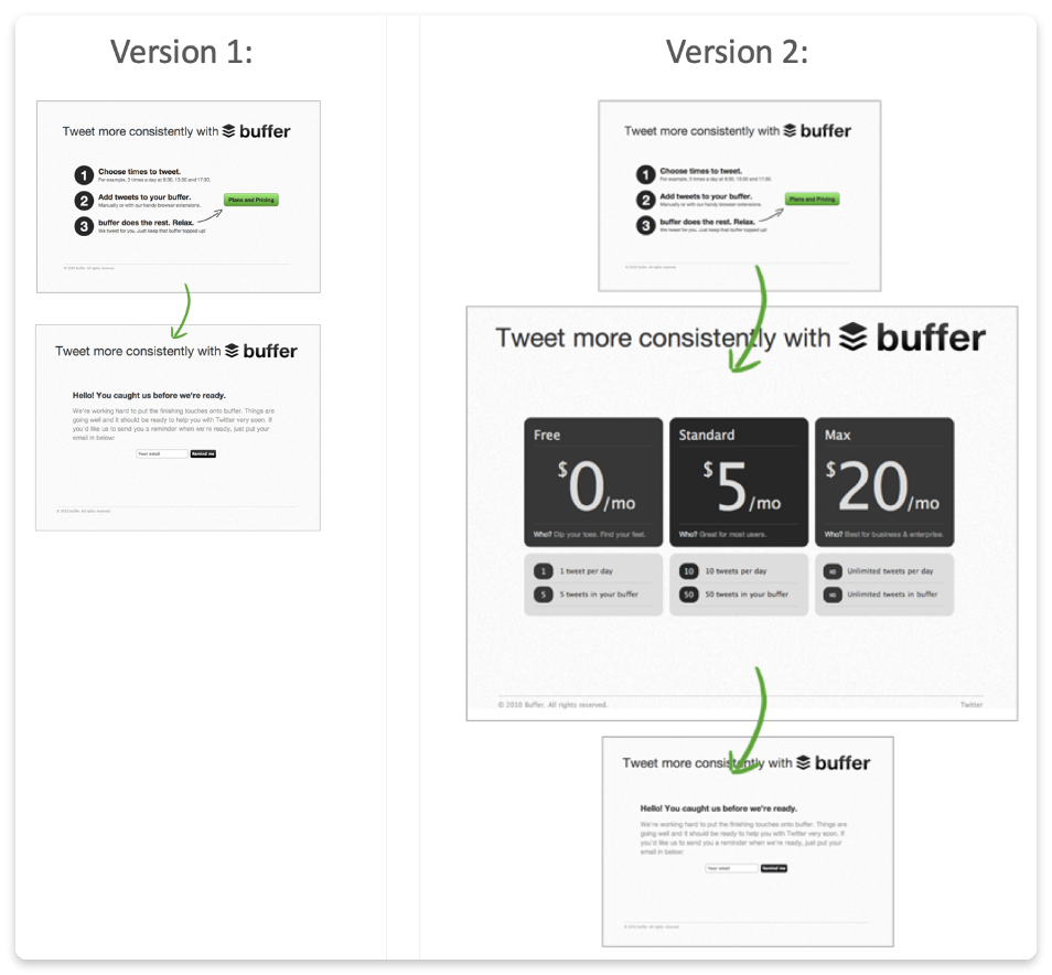 Buffer MVP landing page initial and second versions