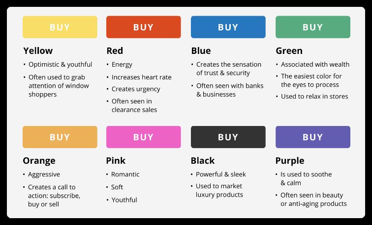 Exemplos de cores para call to action cta