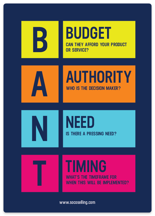 BANT principles