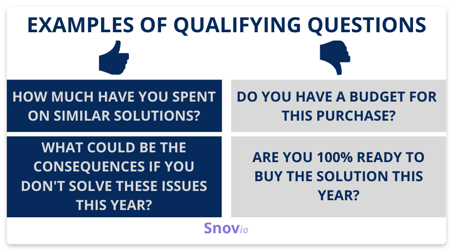 Examples of qualifying questions