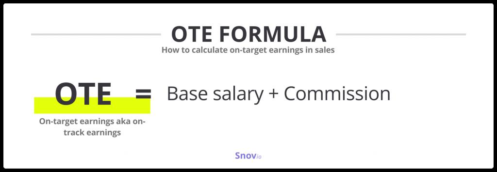 OTE formula