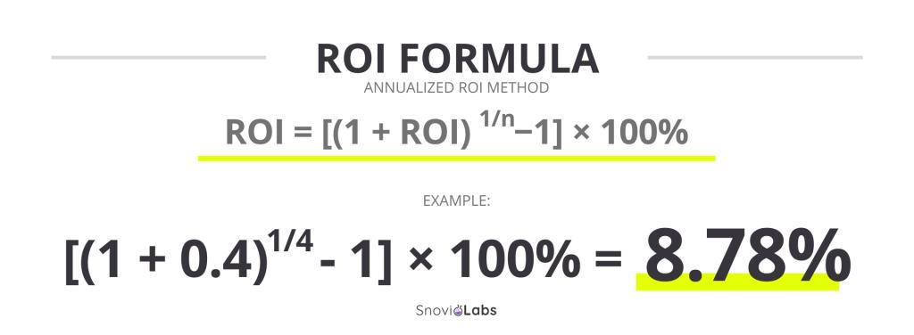 Annualized ROI formula