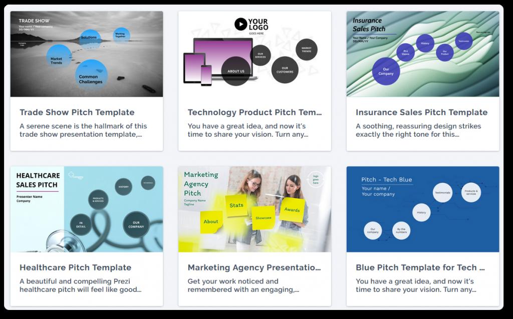 Design the sales presentation structure