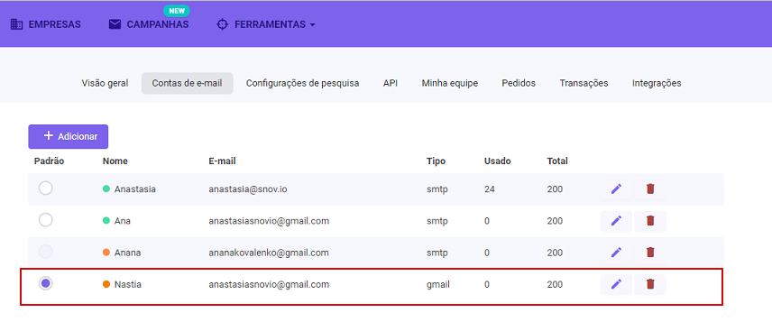 Como redefinir a validade da sua conta do Gmail