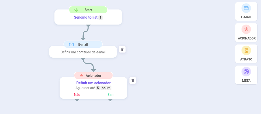 How to send automatically triggered email campaigns with Snov.io