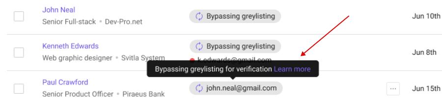 greaylisting