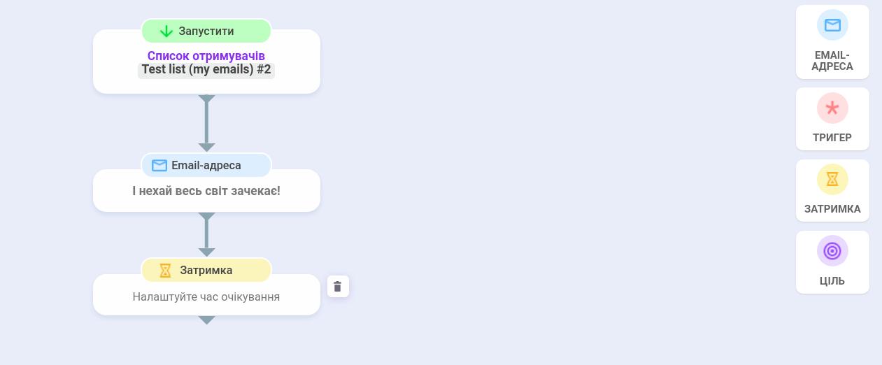 Як відправляти імейли тригерної розсилки одним ланцюжком