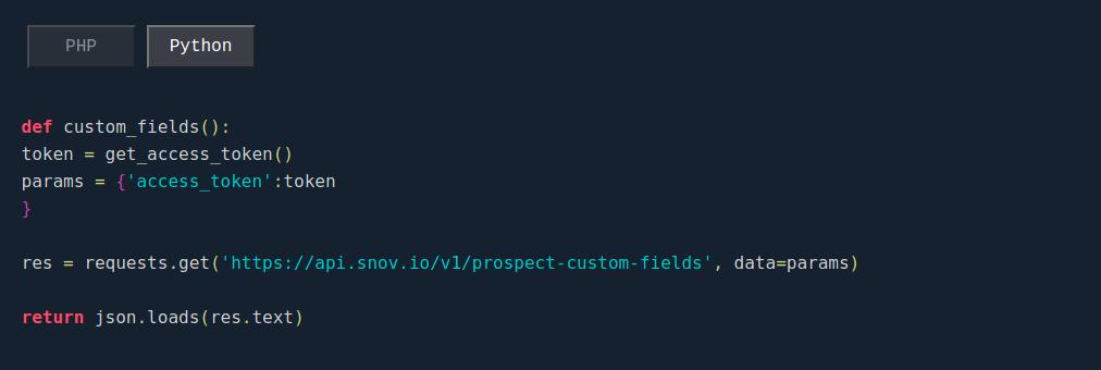 Методи API